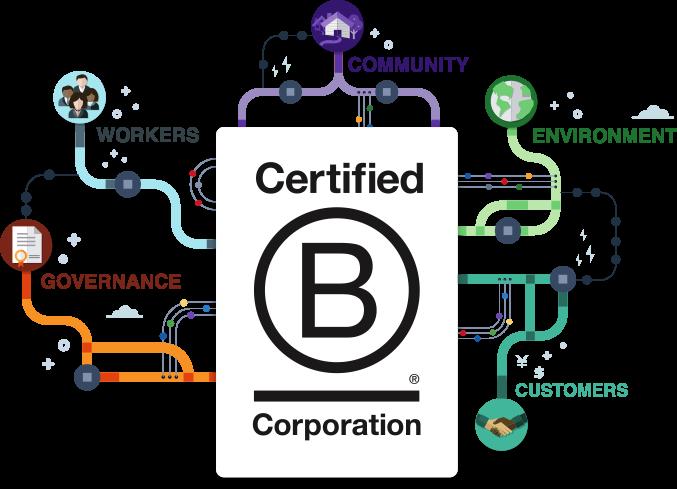Schéma descriptif B CORP